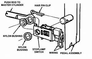 Where Is Brake Light Fuse  Which Fuse  1990 Ranger I