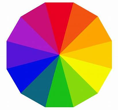 Colour Theory Wheel Background Colors Transparent Harmony