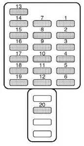 Subaru Fuse Box Diagram 2005 by Subaru Baja 2005 Fuse Box Diagram Auto Genius