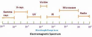 Light Meter Reading Chart Atacama Large Millimeter Submillimeter Array Alma