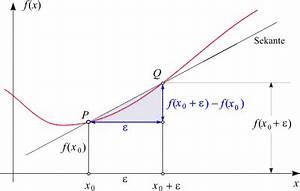 Differenzenquotienten Berechnen : differenzieren 1 mathematische hintergr nde ~ Themetempest.com Abrechnung