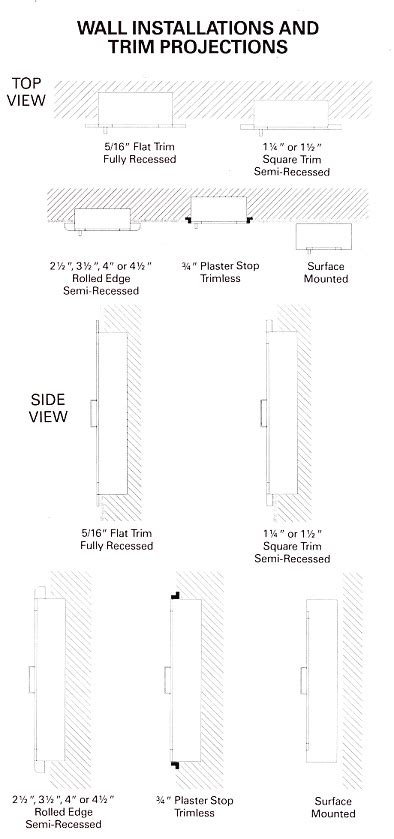 architectural series fire extinguisher cabinets
