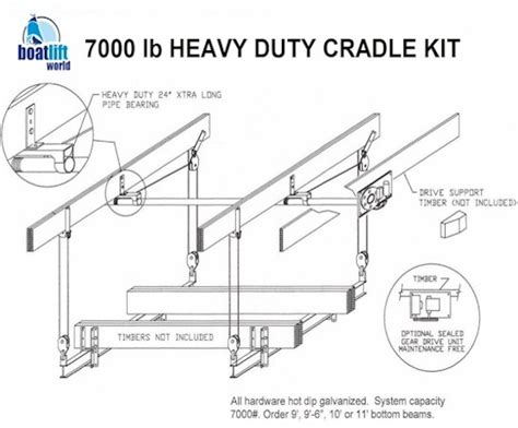 Boat Lift Cradle Beams by 7000 Lb Cradle Boat Lift Boat Lift World