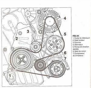 Changement Courroie Distribution Berlingo 1 9 D : changement courroie accessoires audi a4 b5 1 9 116 tdi moteur bke audi m canique ~ Medecine-chirurgie-esthetiques.com Avis de Voitures