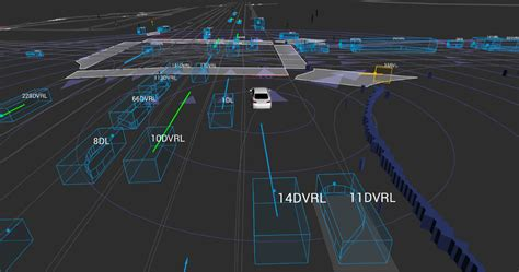 +44 (0) 333 444 0790. Fueling Self-Driving Research with Level 5's Open ...