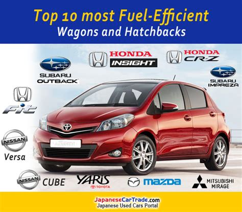 Top 10 Fuel Efficient Cars by Top 10 Most Fuel Efficient Wagons And Hatchbacks