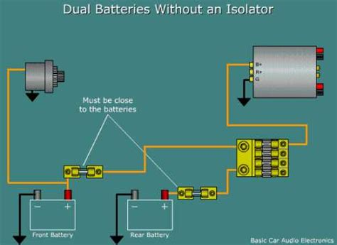 installing a second battery ecoustics