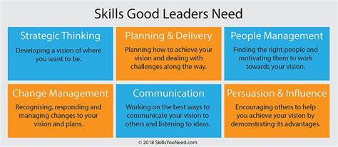 top  leadership skills