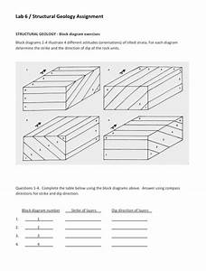 Solved  Lab 6  Structural Geology Assignment Structural Geo