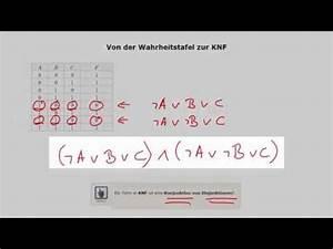 Frequenzweiche Berechnen : wichtige regel f r k 3 ber die kanten zusammenfassen digitaltechnik by elektrotechnik in ~ Themetempest.com Abrechnung