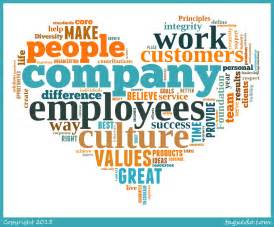 Corporate Culture Words