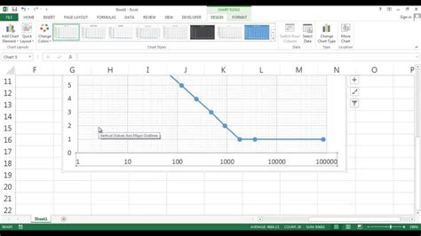 draw logarithmic graph  excel  youtube