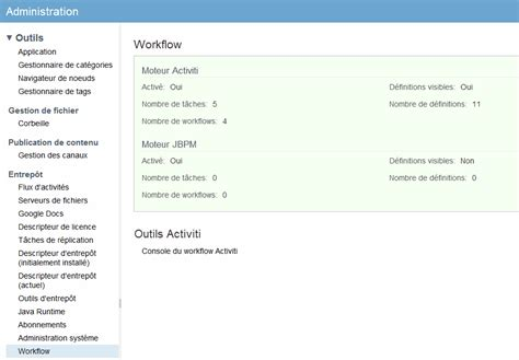 alfresco workflow console alfresco la console d administration des workflows