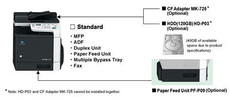 Konica minolta презентує нову серію настільних спектрофотометрів. Bizhub C25 Driver / Why Konica C25 Says Check Print Mode? | Konica Minolta bizhub C25 Support ...