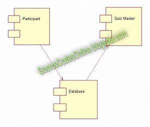 Uml Diagrams For Quiz System