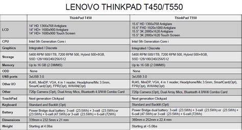 lenovo unveils updated thinkpad     notebook