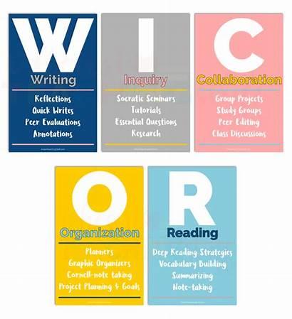 Wicor Avid Posters Printables Poster Strategies Writing