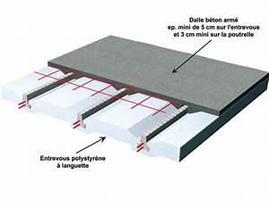 Isolation Thermique Sous Carrelage : isolation thermique mince sous carrelage prix renovation ~ Dailycaller-alerts.com Idées de Décoration