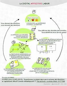 Le Journal Du Hacker : vous tes le travailleur journal du hacker ~ Preciouscoupons.com Idées de Décoration