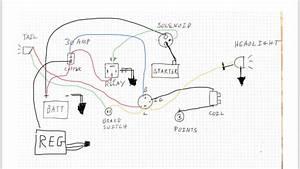 U0026 39 75 Fxe Custom Wiring Review