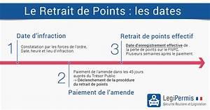 Retrait Point Permis : retrait de points du permis d lai et date effective legipermis ~ Maxctalentgroup.com Avis de Voitures