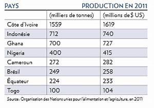 Ville Du Cameroun En 4 Lettres : c te d 39 ivoire panique sur les contrats cacao financial afrik ~ Medecine-chirurgie-esthetiques.com Avis de Voitures
