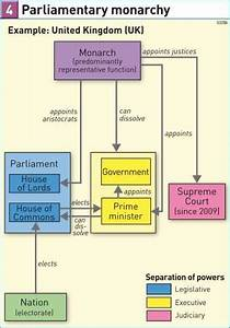 Maps - Parliamentary Monarchy