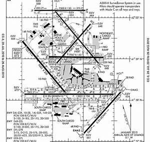 Aviation Troubleshooting Agosto 2010
