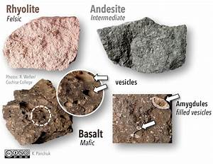 7 3 Classification Of Igneous Rocks  U2013 Physical Geology