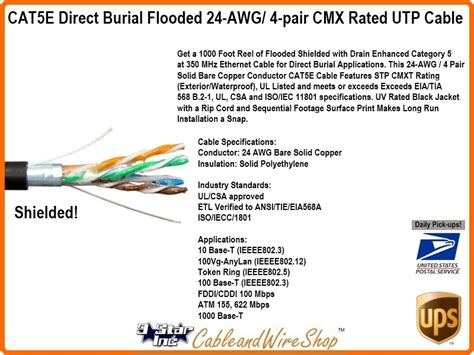 Cat 5 Wiring For Speaker by Cat5e Direct Burial Shielded Flooded 24 Awg 4 Pair Cmxf