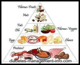 Diabetic Food Chart Diabetic Diet
