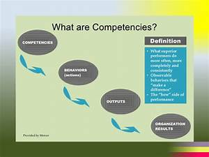 Competency Over... Competency Definition
