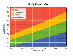 Bmi Berechnen Formel Frau : kalorien und n hrwerte body attack ~ Themetempest.com Abrechnung