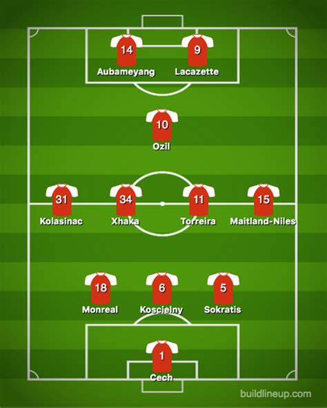 Chelsea Fc Lineup Vs Arsenal