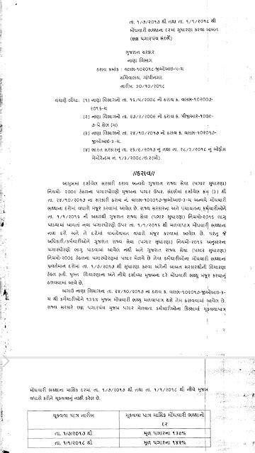 MONGHVARI BHATHHA NA DAR MA VADHARA BABAT G.R .DATE- 30.10