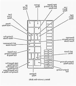 93 Taurus Fuel Pump Wiring Diagram