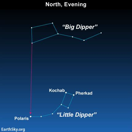 big dipper arc l the guardians of the pole astronomy essentials earthsky