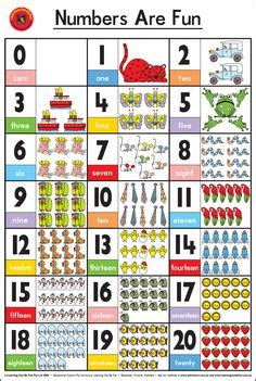 numbers chart 1 20 a great tool to help teach their 507 | eb90aec9644310897a8eae56b3e27aed math journals in maths