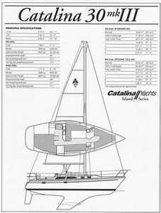 Catalina 30 Mk Iii Tall Rig Sail Data