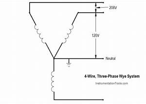3 Phase Wye Wiring Diagram