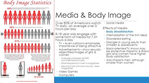 Media Affecting Image Image The Media Does The Media S Portrayal Of