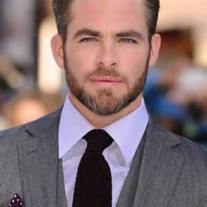 Men's Beard and Mustache Styles