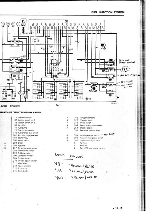 1989 jaguar xjs wiring diagram 30 wiring diagram images