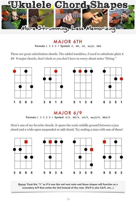 spektor folding chair ukulele chords 100 spektor folding chair chords digital