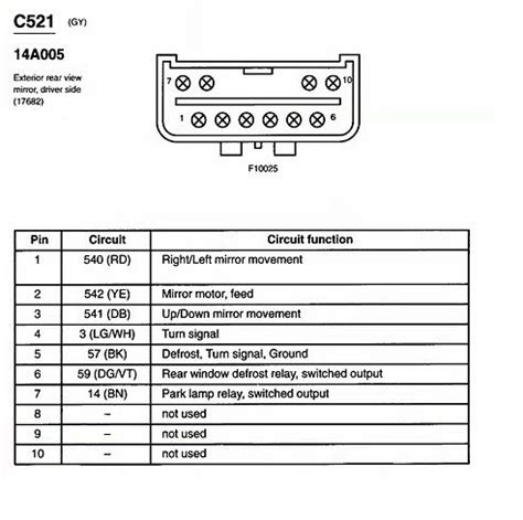 2000 Ford Explorer Side Mirror Wiring Diagram by Help With Wiring 08 Towing Mirrors In 03 Ex Ford Truck