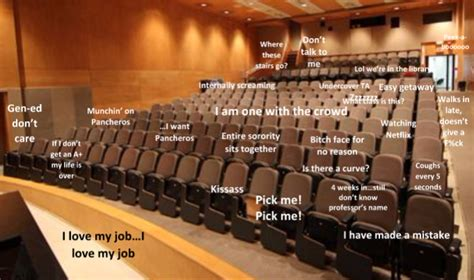 judgmental map   iowa lecture hall