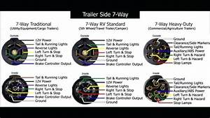 Latest Gm 7 Way Trailer Wiring Diagram Bargman 7 Way Trailer Wiring Diagram