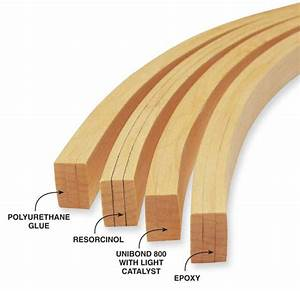 Q & A: Which Glue for Bent Lamination? - Popular