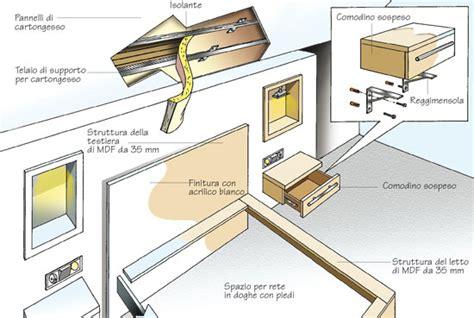 impianto elettrico da letto impianto elettrico da letto matrimoniale