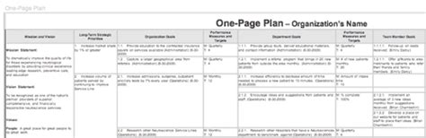one page strategic plan benefits of the one page plan onstrategy resources